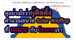 solar rooftop โรงงาน